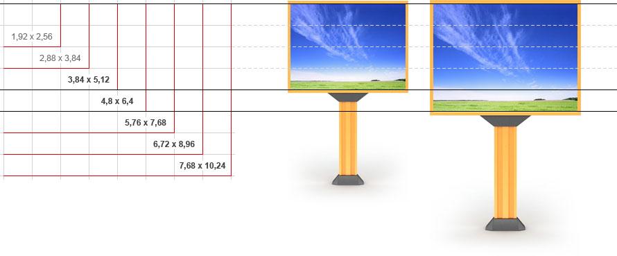 Схема формирования экранов с