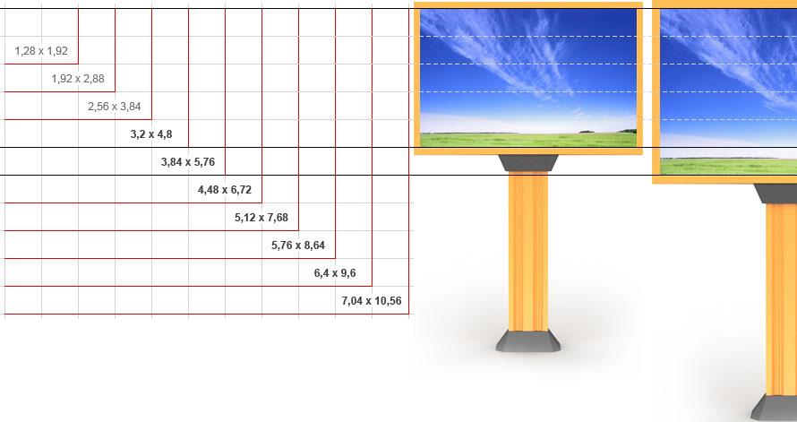 светодиодных экранов с